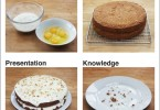 1355862591_data-cake-graphic