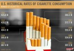 1356972459_cigarette-taxes-1
