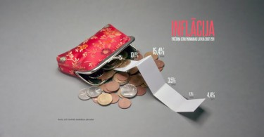 Inflation-Consumer-Price-in-Latvia