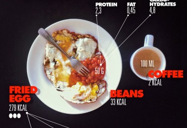 Breakfast Duration infographic