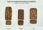 danish-rye-bread-table-of-elements_50291a12677d7_w1500