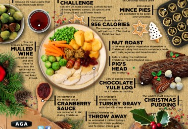 12 foods of Christmas