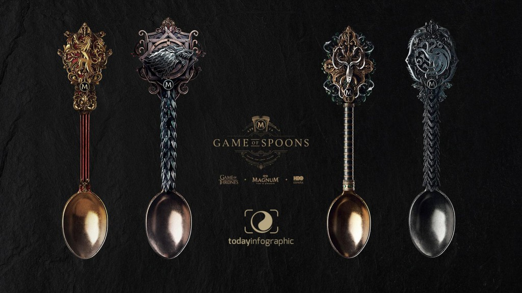 Game-of-spoons