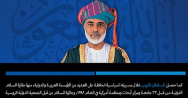 Sultan-Qaboos-thumb
