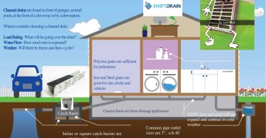 driveway-channel-drain-infographic