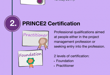 prince2-project-management
