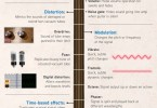 Guitar-Infographic-03-768x4657