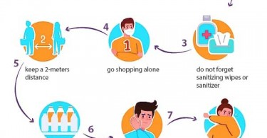 how-protect-yourself-coronavirus-when-grocery-shopping