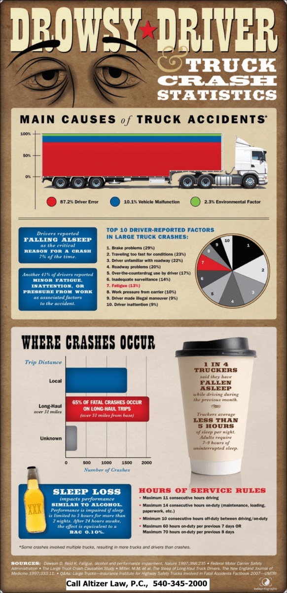 trucking-accidents-and-drowsy-driving