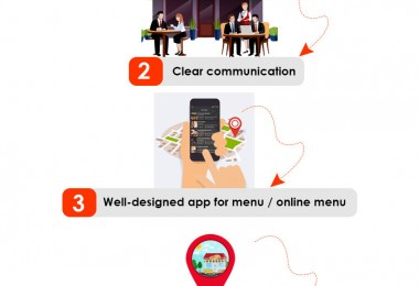 top-7-ways-to-improve-food-delivery