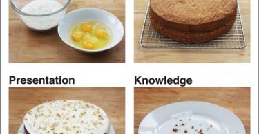 1355862591_data-cake-graphic