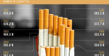 1356972459_cigarette-taxes-1