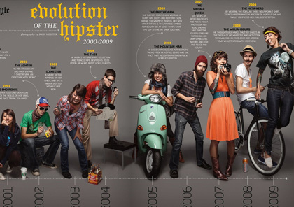 1382211385_the-evolution-of-the-hipster_s