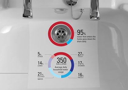 1413980625_down-the-drain-s