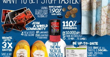 Nokia Browser photo infographic