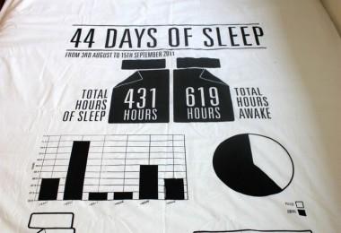 44 days of sleep