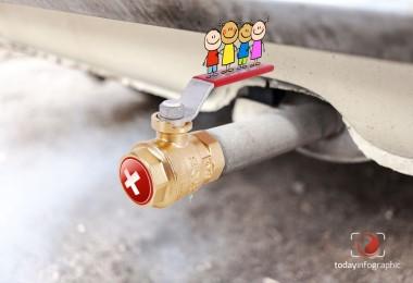 Pollution & Kids