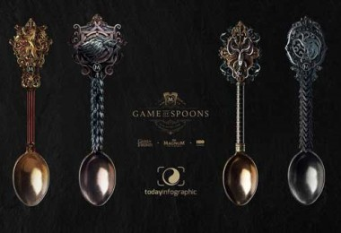 Game-of-spoons-thumbnail
