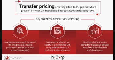 Transfer-Pricing_2020-10-03_YS.png